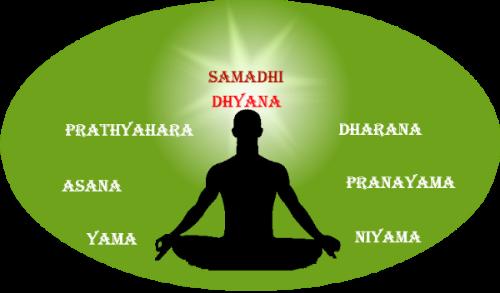 astang yoga